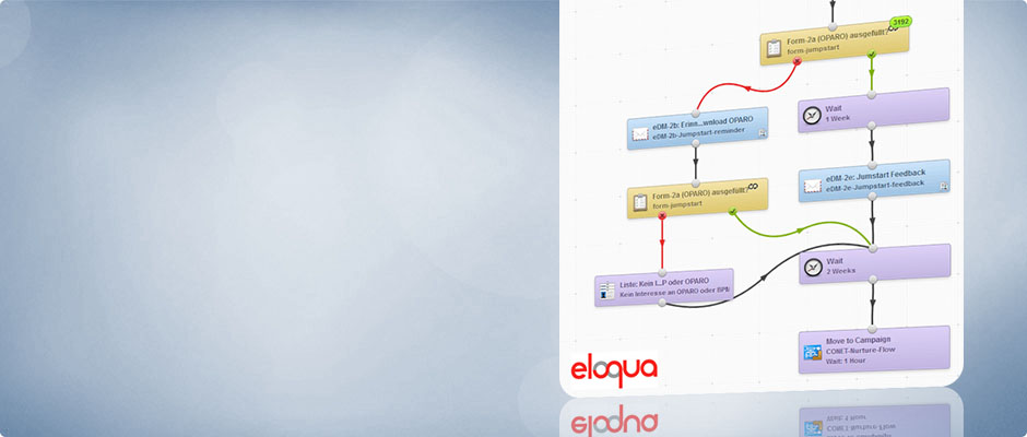 eloqua1